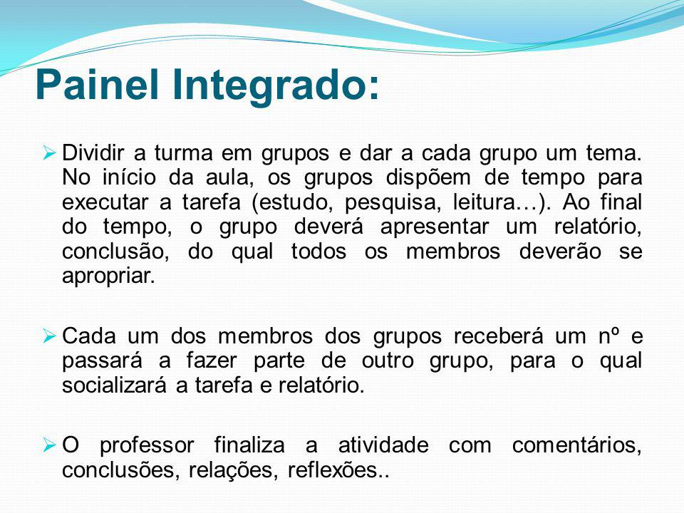 Painel Integrado: