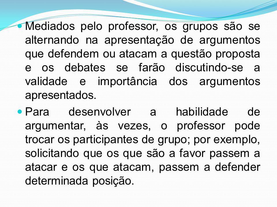 Mediados pelo professor, os grupos são se alternando na apresentação de argumentos que defendem ou atacam a questão proposta e os debates se farão discutindo-se a validade e importância dos argumentos apresentados.