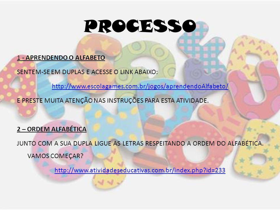 PROCESSO 1 - APRENDENDO O ALFABETO