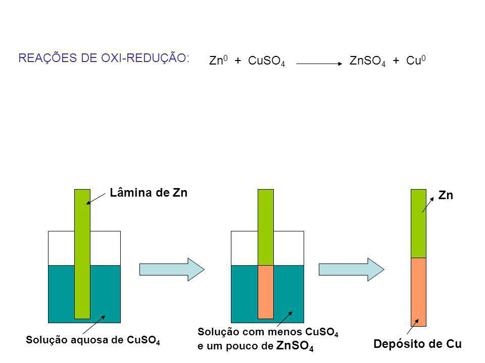 REAÇÕES DE OXI-REDUÇÃO: Zn0 + CuSO4 ZnSO4 + Cu0