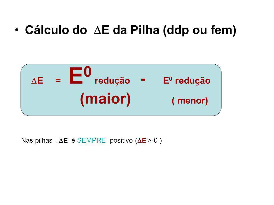 E = E0 redução - E0 redução