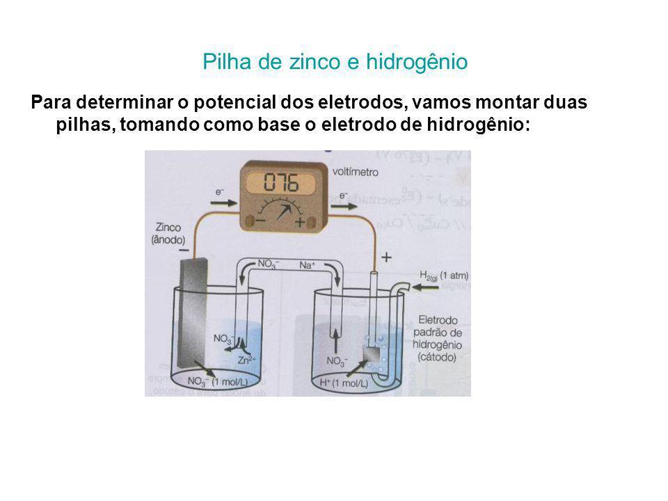 Pilha de zinco e hidrogênio