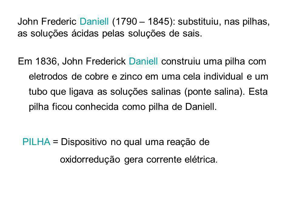 John Frederic Daniell (1790 – 1845): substituiu, nas pilhas, as soluções ácidas pelas soluções de sais.