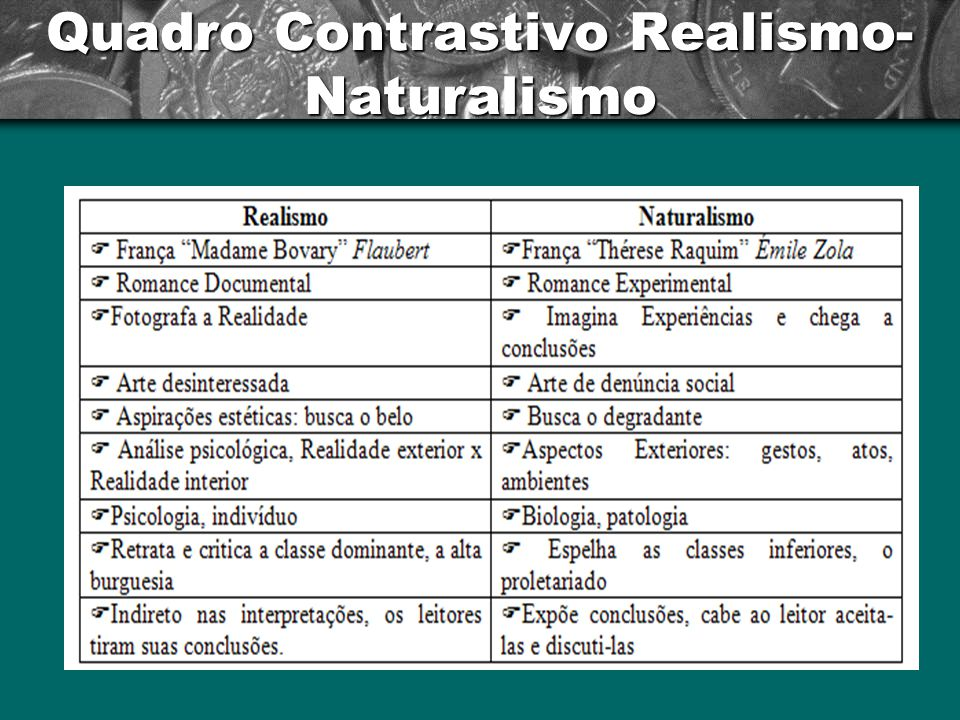 Quadro Contrastivo Realismo-Naturalismo