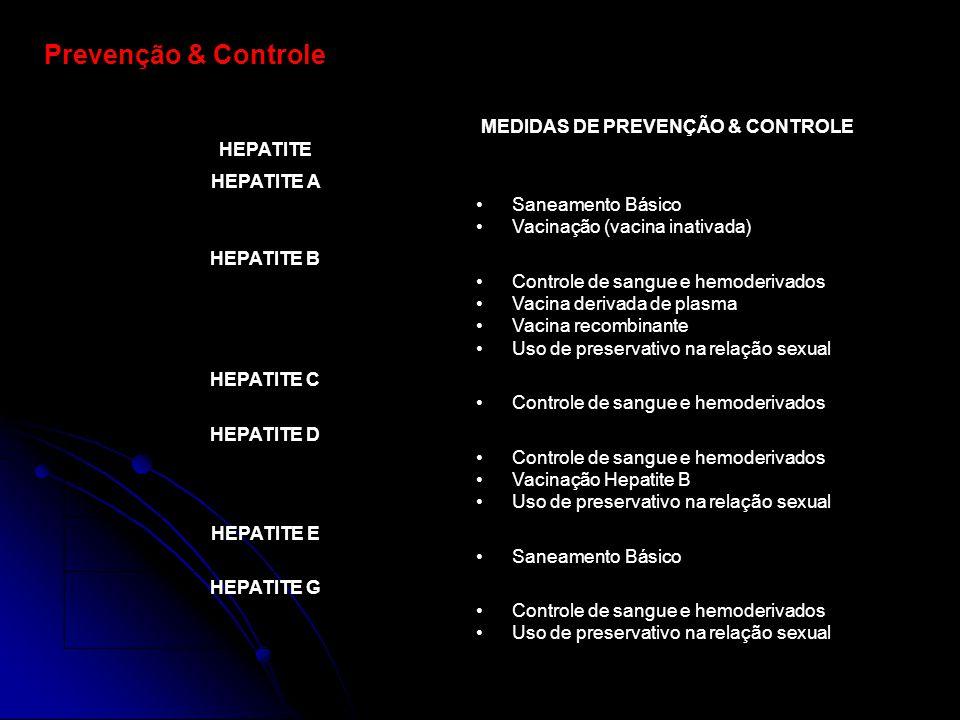 MEDIDAS DE PREVENÇÃO & CONTROLE
