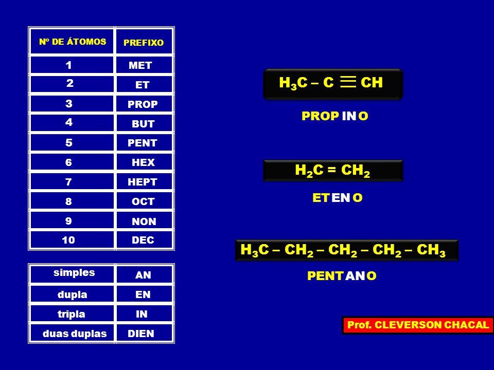 H3C – C CH H2C = CH2 H3C – CH2 – CH2 – CH2 – CH3 PROP IN O ET EN O