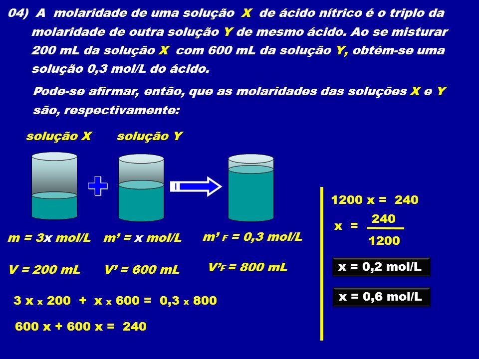 + 04) A molaridade de uma solução X de ácido nítrico é o triplo da