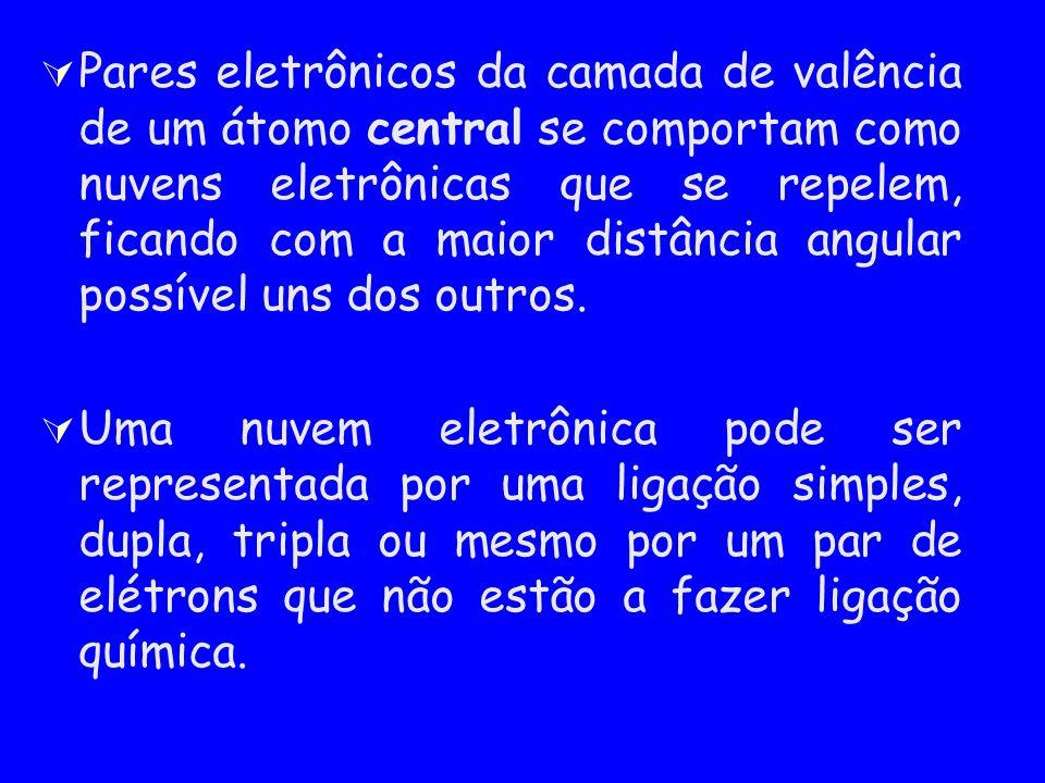 Pares eletrônicos da camada de valência de um átomo central se comportam como nuvens eletrônicas que se repelem, ficando com a maior distância angular possível uns dos outros.