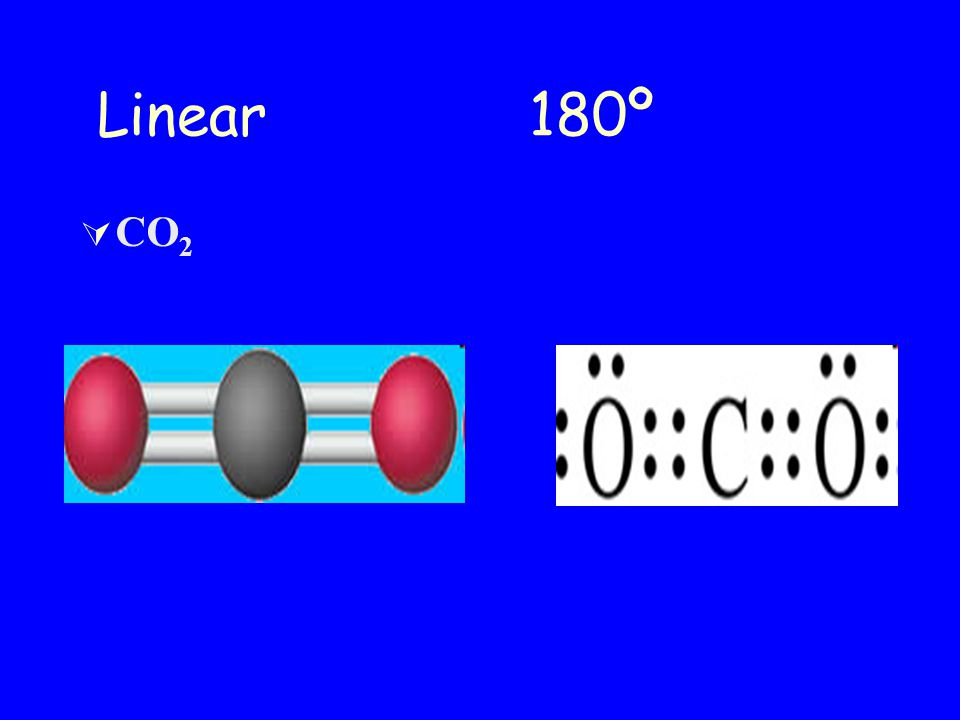 Linear 180º CO2