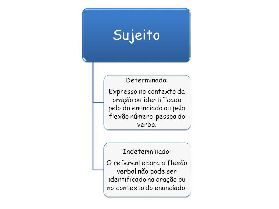 Sujeito Determinado: Expresso no contexto da oração ou identificado pelo do enunciado ou pela flexão número-pessoa do verbo.