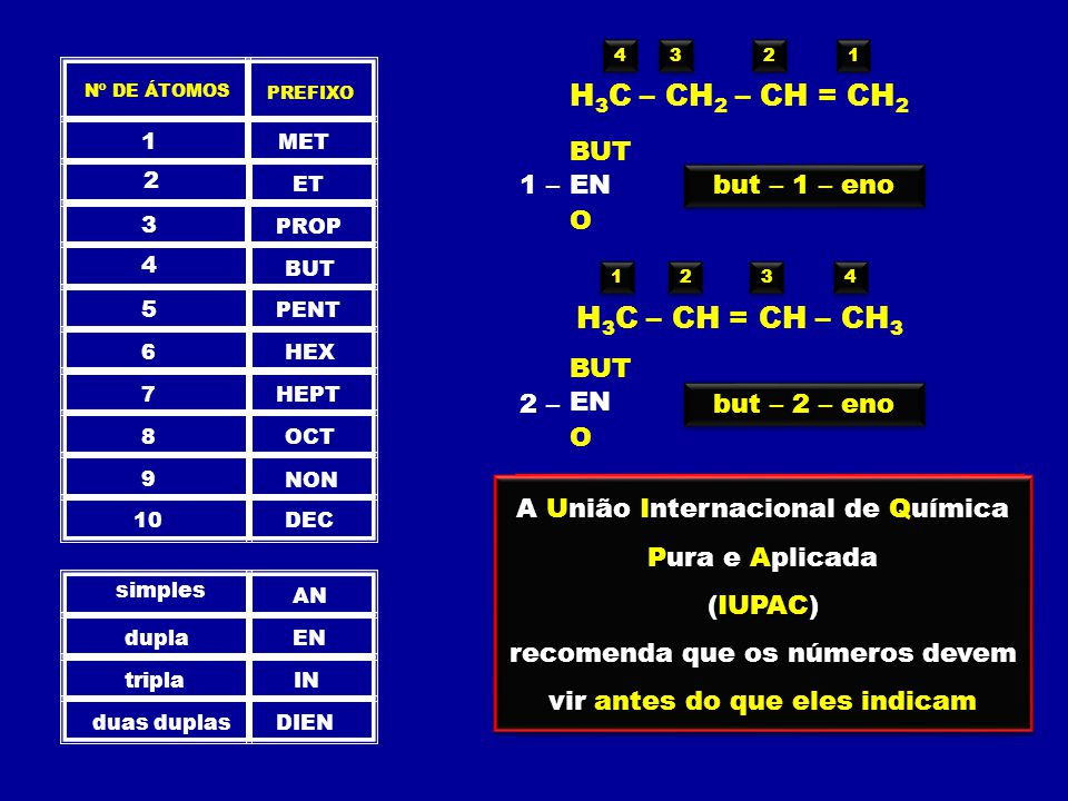 H3C – CH2 – CH = CH2 H3C – CH = CH – CH3 BUT 1 – EN but – 1 – eno O