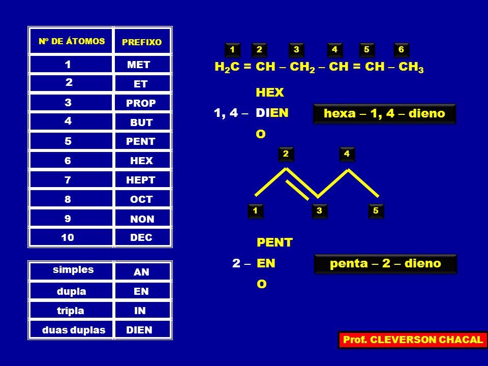 H2C = CH – CH2 – CH = CH – CH3 HEX 1, 4 – DIEN hexa – 1, 4 – dieno O