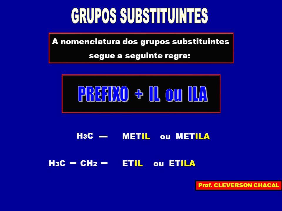 PREFIXO + IL ou ILA GRUPOS SUBSTITUINTES