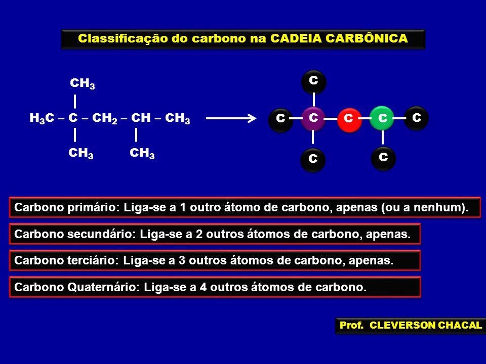 Classificação do carbono na CADEIA CARBÔNICA