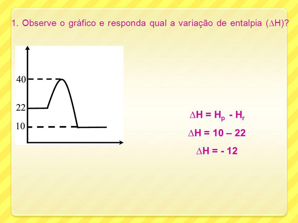 1. Observe o gráfico e responda qual a variação de entalpia (∆H)
