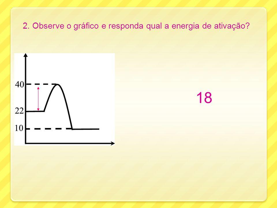 2. Observe o gráfico e responda qual a energia de ativação