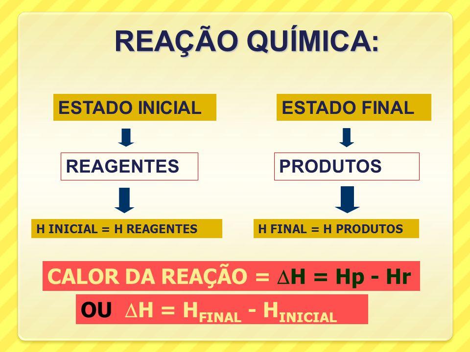 REAÇÃO QUÍMICA: CALOR DA REAÇÃO = H = Hp - Hr
