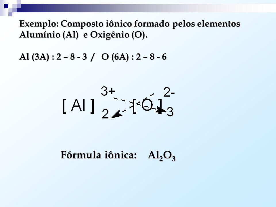Exemplo: Composto iônico formado pelos elementos Alumínio (Al) e Oxigênio (O).