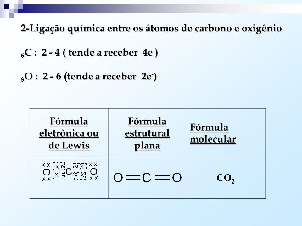 Fórmula eletrônica ou de Lewis Fórmula estrutural plana