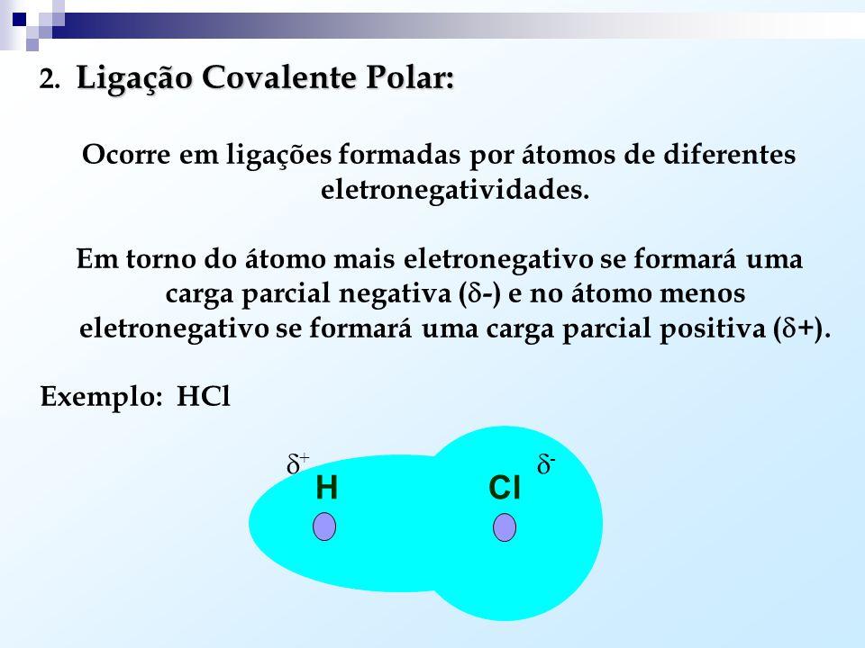 H Cl 2. Ligação Covalente Polar: