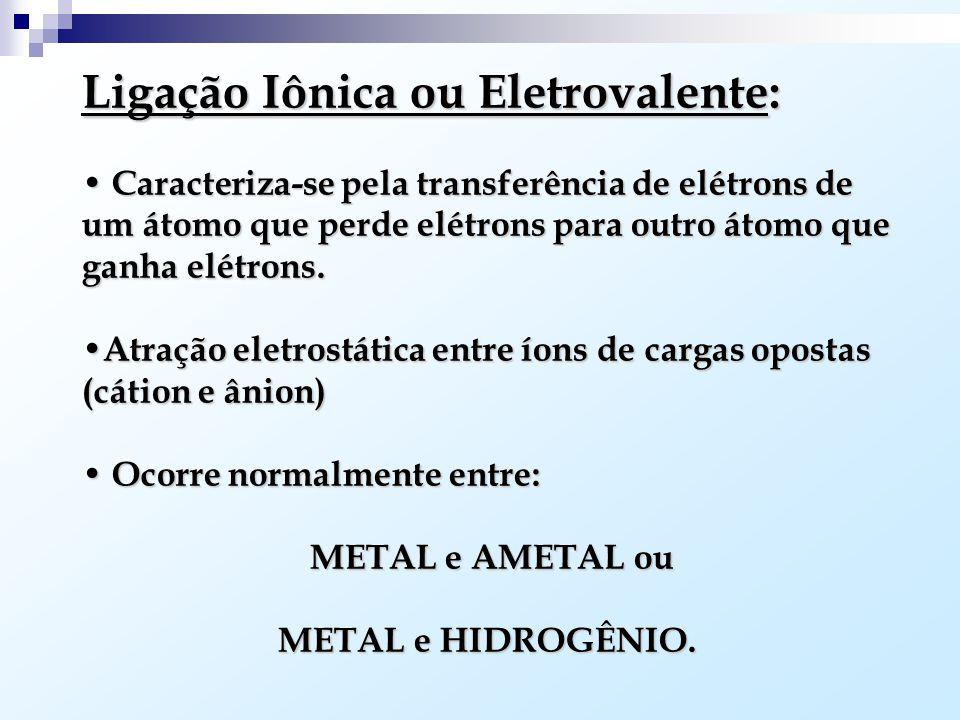 Ligação Iônica ou Eletrovalente: