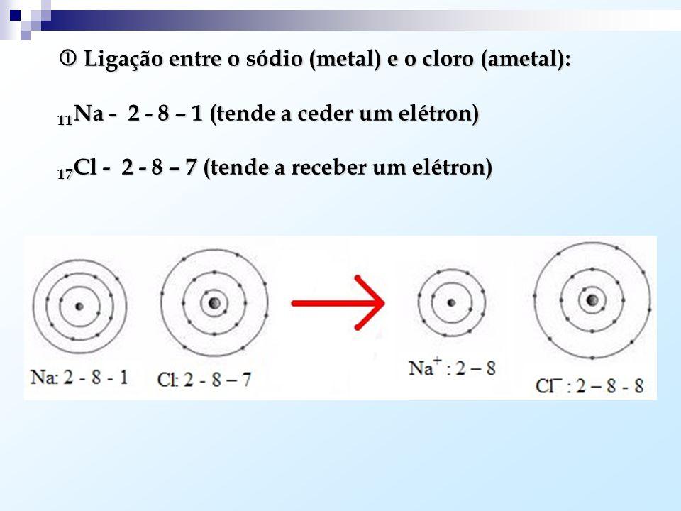  Ligação entre o sódio (metal) e o cloro (ametal):