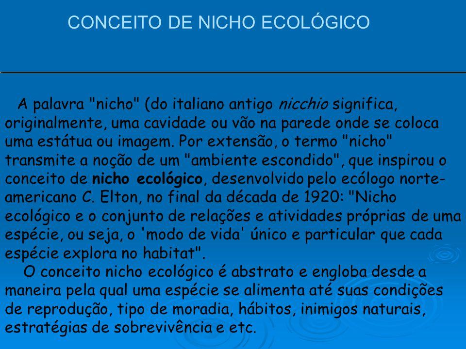 CONCEITO DE NICHO ECOLÓGICO