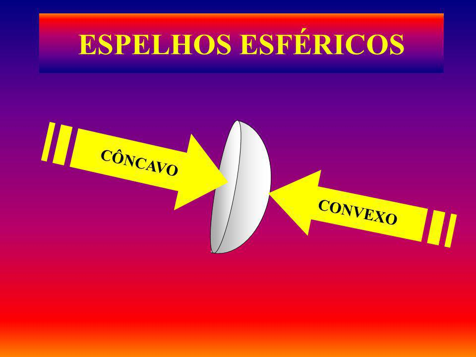 ESPELHOS ESFÉRICOS CÔNCAVO CONVEXO