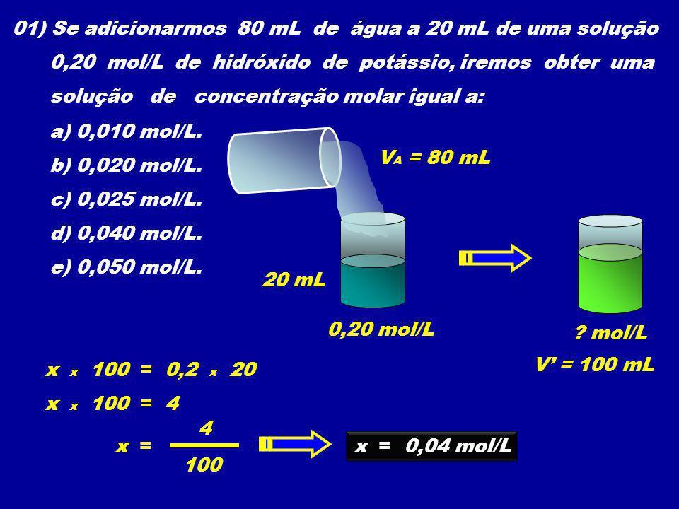 01) Se adicionarmos 80 mL de água a 20 mL de uma solução