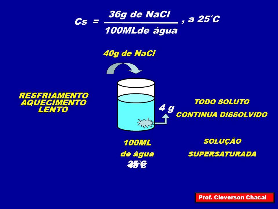 36g de NaCl , a 25°C Cs = 100MLde água 4 g 40g de NaCl RESFRIAMENTO