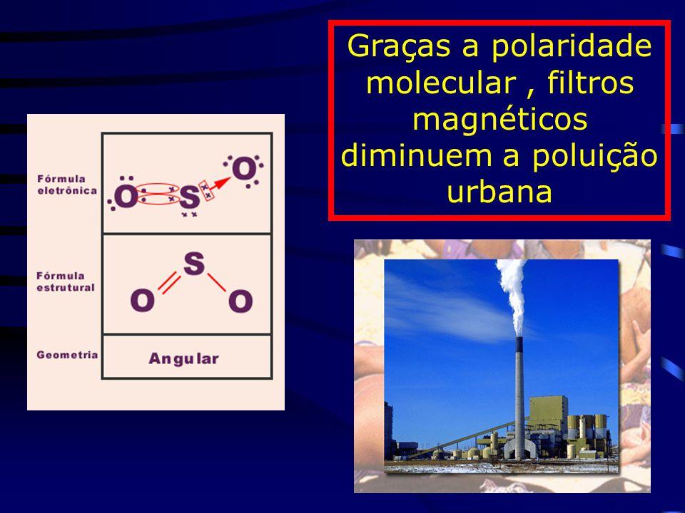 Graças a polaridade molecular , filtros magnéticos diminuem a poluição urbana