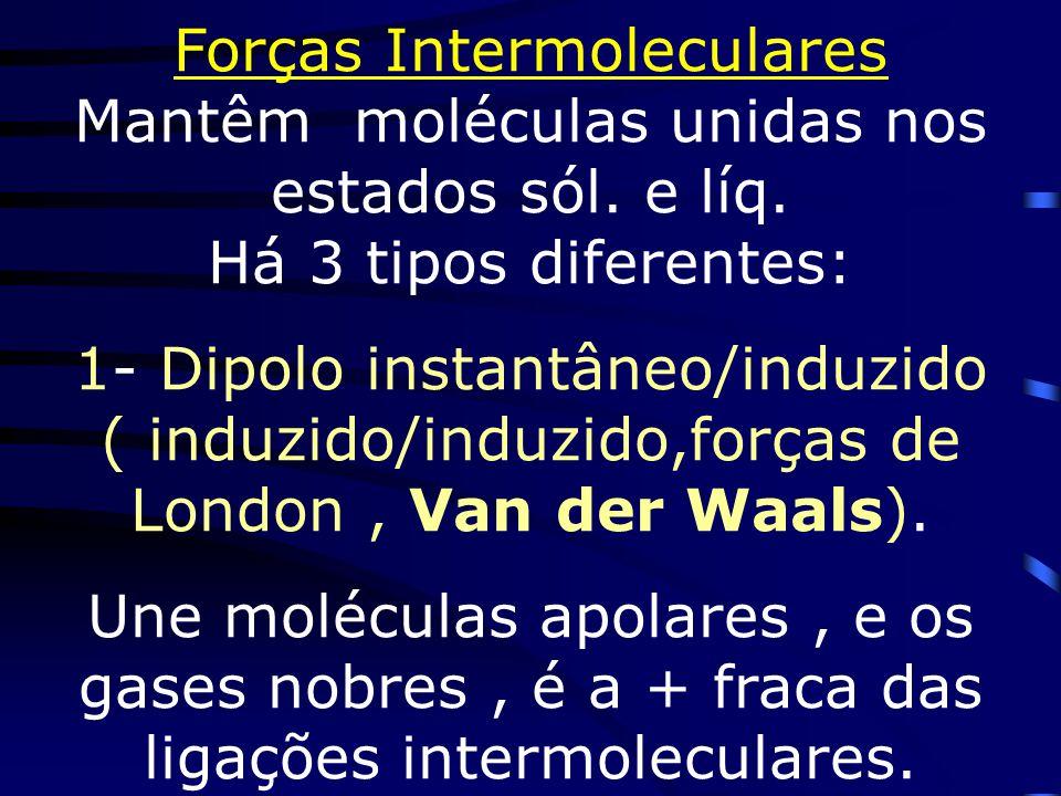 Forças Intermoleculares Mantêm moléculas unidas nos estados sól. e líq