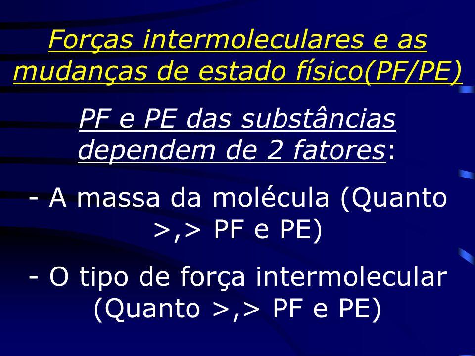 Forças intermoleculares e as mudanças de estado físico(PF/PE)