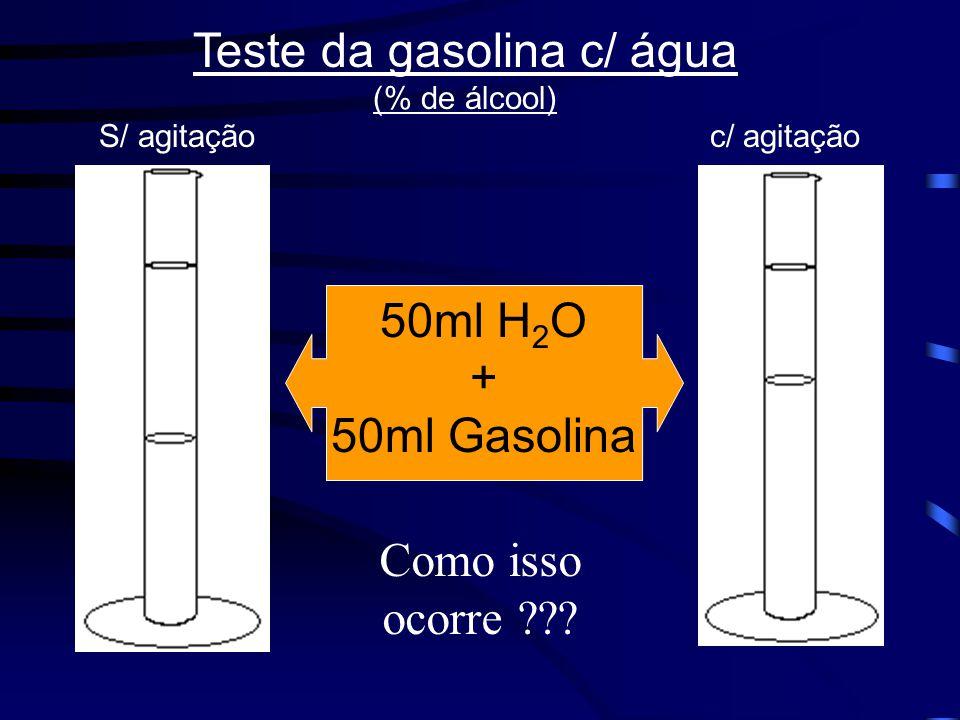 Teste da gasolina c/ água