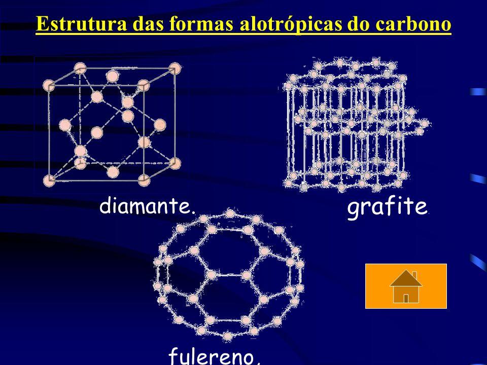 Estrutura das formas alotrópicas do carbono