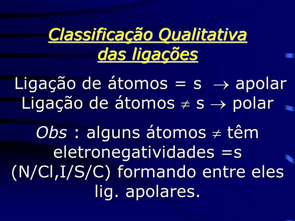 Classificação Qualitativa das ligações