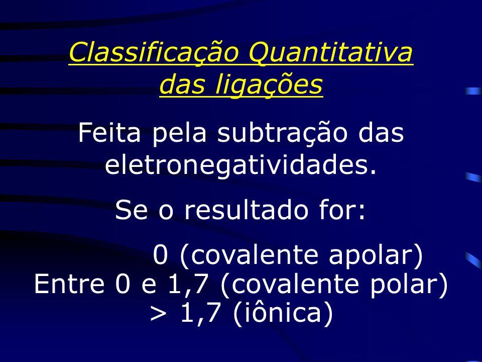 Classificação Quantitativa das ligações