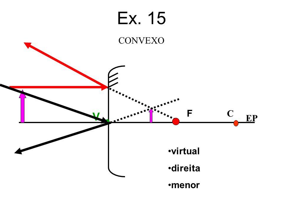 Ex. 15 CONVEXO F C V EP virtual direita menor
