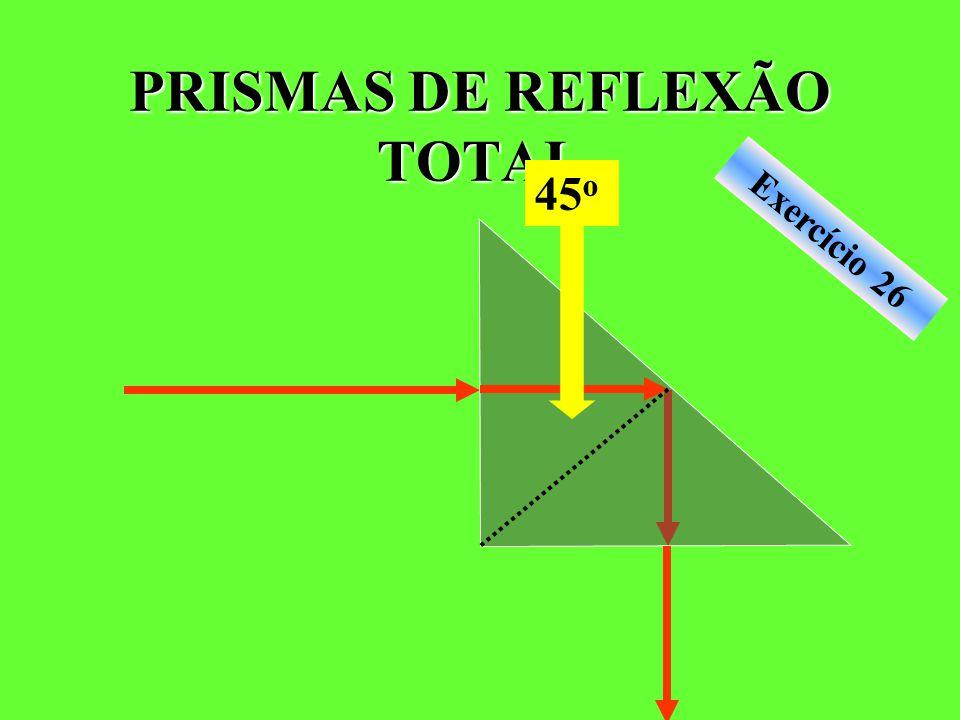 PRISMAS DE REFLEXÃO TOTAL