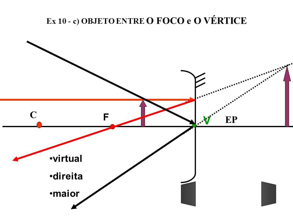 Ex 10 - c) OBJETO ENTRE O FOCO e O VÉRTICE