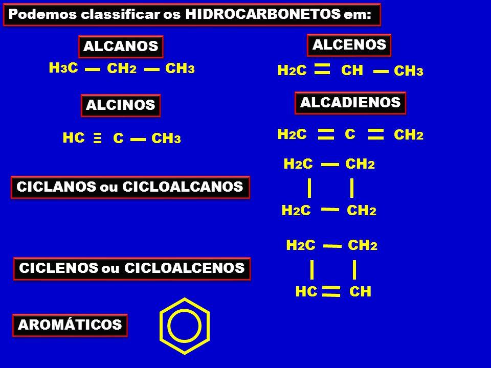 Podemos classificar os HIDROCARBONETOS em: