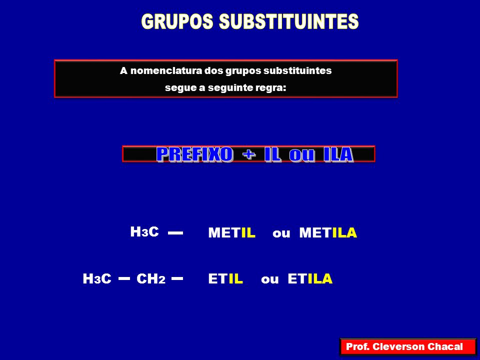 PREFIXO + IL ou ILA GRUPOS SUBSTITUINTES H3C MET IL ou METILA H3C CH2