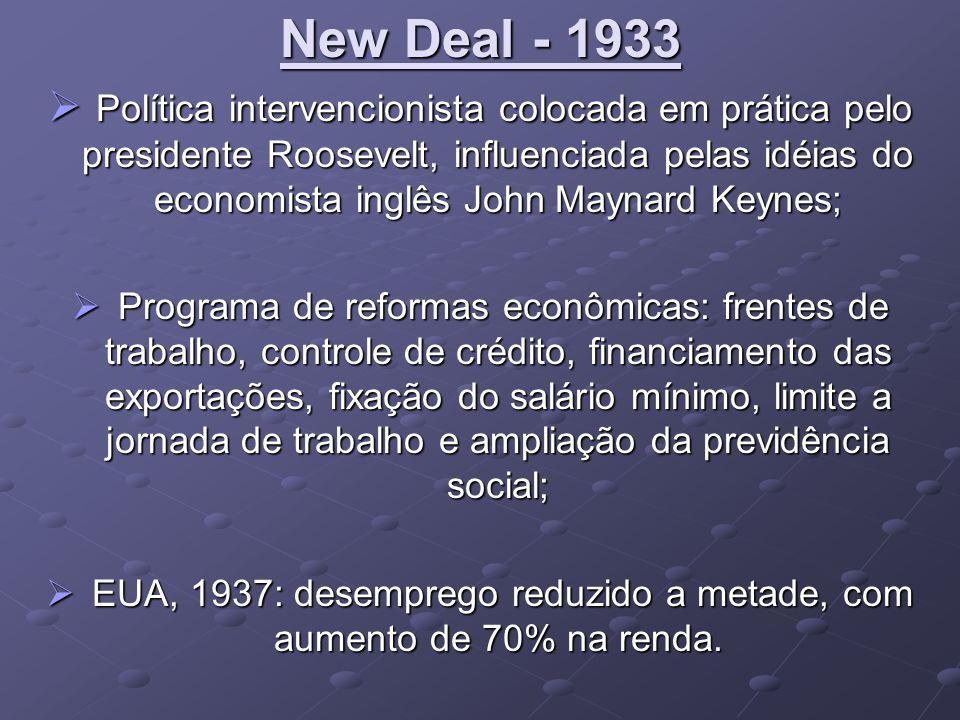 EUA, 1937: desemprego reduzido a metade, com aumento de 70% na renda.