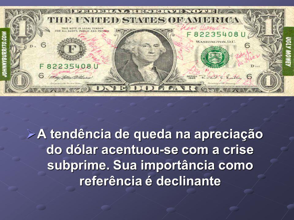 A tendência de queda na apreciação do dólar acentuou-se com a crise subprime.