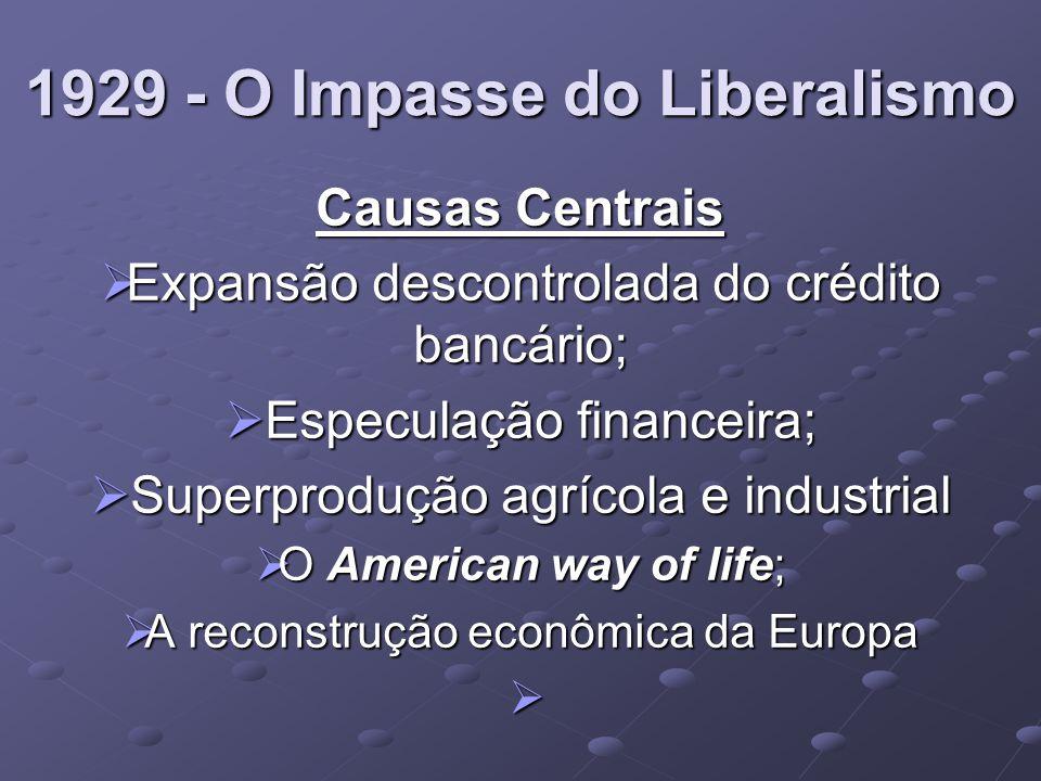 1929 - O Impasse do Liberalismo