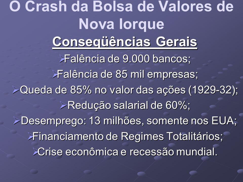 O Crash da Bolsa de Valores de Nova Iorque