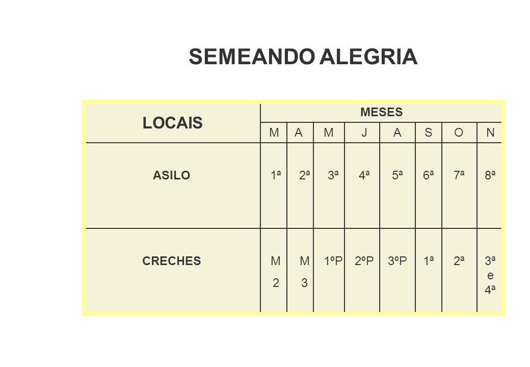 SEMEANDO ALEGRIA LOCAIS MESES M A M J A S O N ASILO 1ª 2ª 3ª 4ª 5ª 6ª