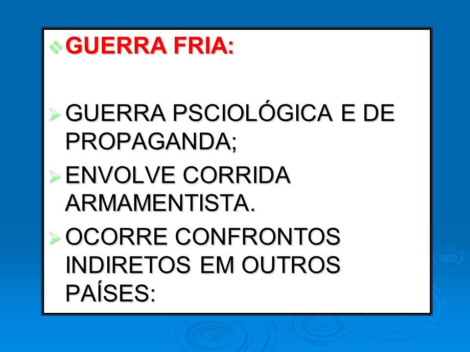 GUERRA FRIA: GUERRA PSCIOLÓGICA E DE PROPAGANDA; ENVOLVE CORRIDA ARMAMENTISTA.
