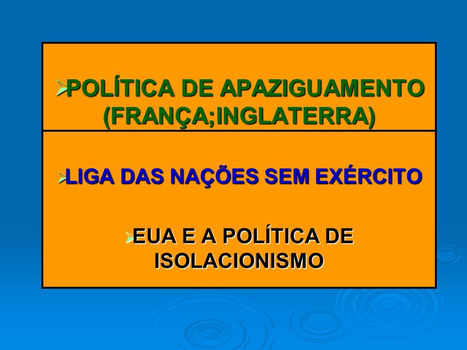 POLÍTICA DE APAZIGUAMENTO (FRANÇA;INGLATERRA)