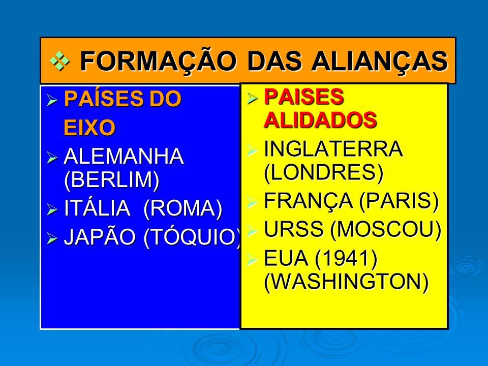 FORMAÇÃO DAS ALIANÇAS PAISES ALIDADOS PAÍSES DO EIXO